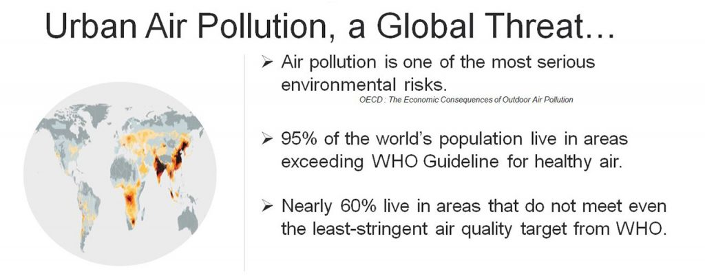 urban_air_pollution_threat